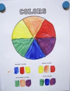 Kids make a color wheel